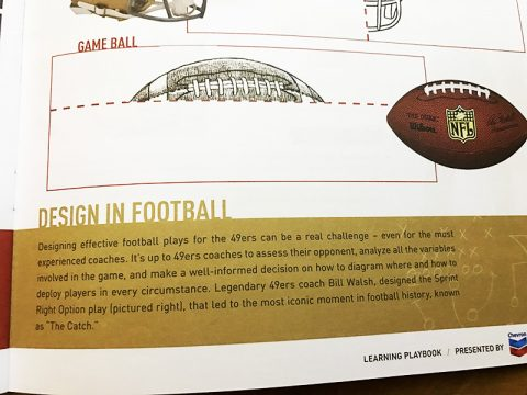 San Francisco 49ers Learning Playbook Design In Football